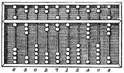 mathematik-abacus