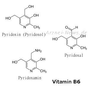 Vitamin B6 gegen Depression